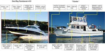 Click image for larger version  Name:searayvstrawler.jpg Views:443 Size:136.0 KB ID:10253
