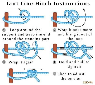 Click image for larger version  Name:101KnotsDotCom_TaughtLineHitch.jpg Views:75 Size:121.9 KB ID:103476