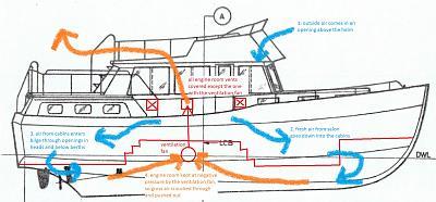 boatVentilation.jpg