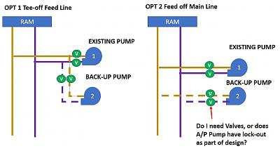 Click image for larger version  Name:AP Pump Config.jpg Views:15 Size:61.1 KB ID:108176