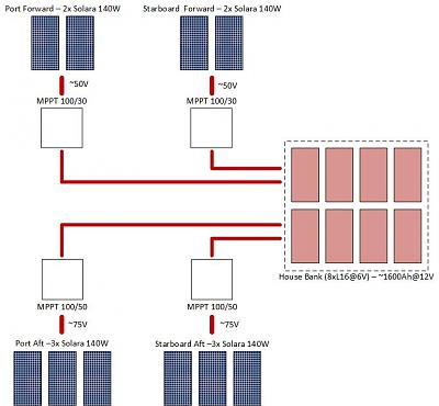 SolarDiagram.jpg