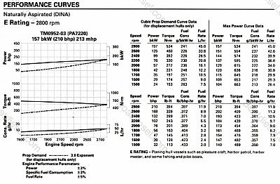 Prop and power curves.jpg
