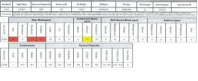 starboard-oil-report.jpg