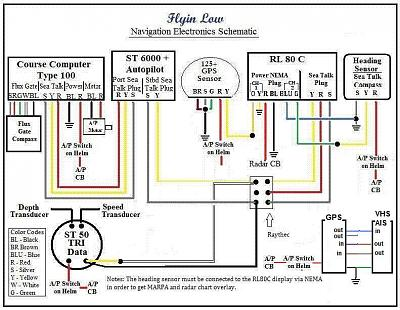 Click image for larger version  Name:Flyin Low Electronics Schematic new VHF.jpg Views:333 Size:110.3 KB ID:11944