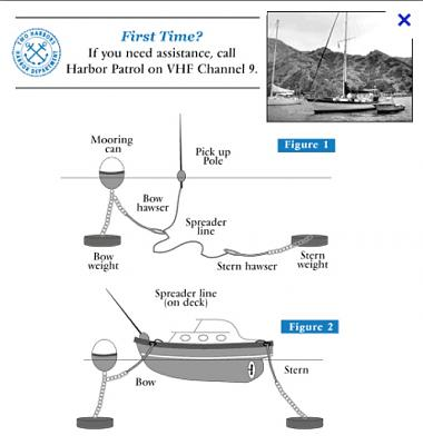 Click image for larger version  Name:Mooring.jpg Views:508 Size:80.6 KB ID:16160