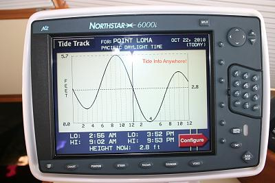 Click image for larger version  Name:Tide Charts.jpg Views:99 Size:104.5 KB ID:16535