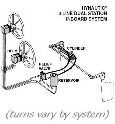 Hydraulic System What S This Part Trawler Forum