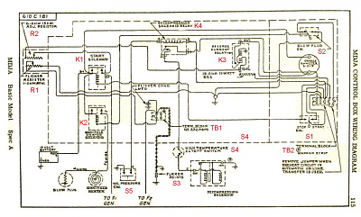 onan emerald plus 4000 genset wiring diagram wirdig 6500 generator wiring diagram on wiring diagram for onan generator