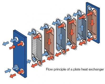 TL10-flow.jpg