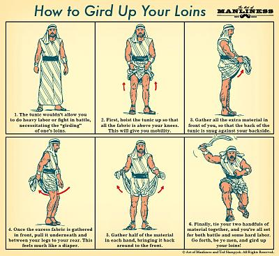 Click image for larger version  Name:Gird-Up-Your-Loins-2.jpg Views:663 Size:124.0 KB ID:36978