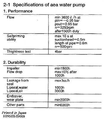 Click image for larger version  Name:129670-42512Y Water Pump Specs.JPG Views:108 Size:81.4 KB ID:37000