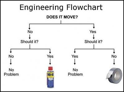 Click image for larger version  Name:Flow Chart.jpg Views:183 Size:33.6 KB ID:37393