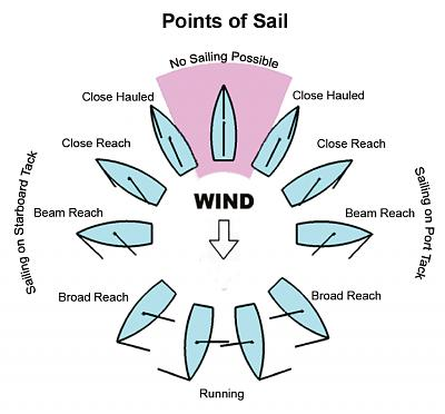 Click image for larger version  Name:sailing3.jpg Views:184 Size:62.6 KB ID:39165