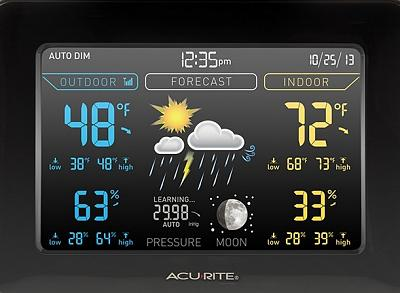 Click image for larger version  Name:Acurite Weather Station.jpg Views:229 Size:82.5 KB ID:41280