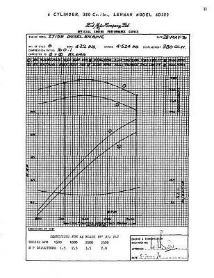 fl120 power graph.jpg