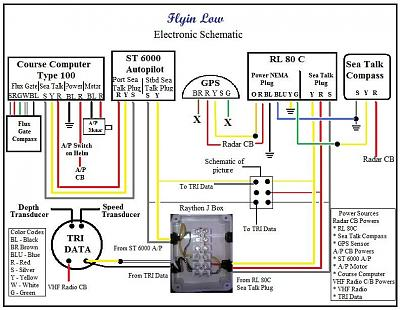 Click image for larger version  Name:flyin low electronics schematic.jpg Views:367 Size:129.9 KB ID:4192