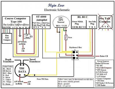 Click image for larger version  Name:flyin low electronics schematic new.jpg Views:1321 Size:120.1 KB ID:4193