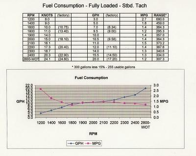 Click image for larger version  Name:the luckiest fuel flow data cropped.jpg Views:558 Size:181.6 KB ID:4594