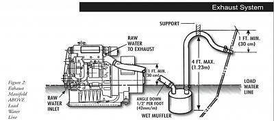 Click image for larger version  Name:exhaust.jpg Views:96 Size:79.9 KB ID:4694