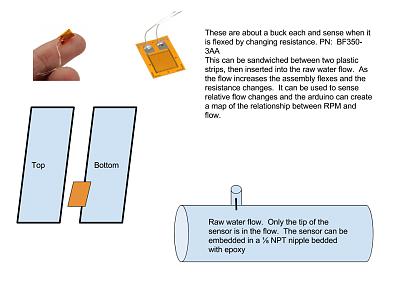 Raw water flow sensor.png