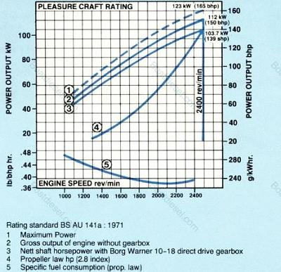 Click image for larger version  Name:perkins prop curve.JPG Views:79 Size:59.0 KB ID:47998