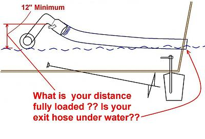 Tony's exhaust height criteria.jpg
