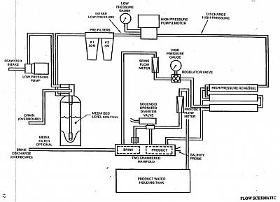 Click image for larger version  Name:watermaker.jpg Views:80 Size:117.4 KB ID:5472