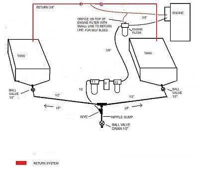 Mcculloch mac 4600 Chainsaw Manual
