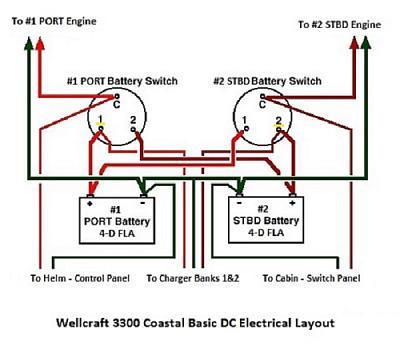 battery switches / isolator  trawler forum
