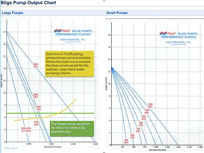 Click image for larger version  Name:PumpCurve.jpg Views:96 Size:78.4 KB ID:65672