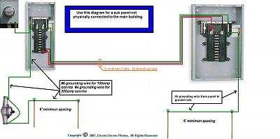 Click image for larger version  Name:2008-02-05_224608_Proper_grounding_of_subpanel_to_non_connected_building.jpg Views:103 Size:80.1 KB ID:72576
