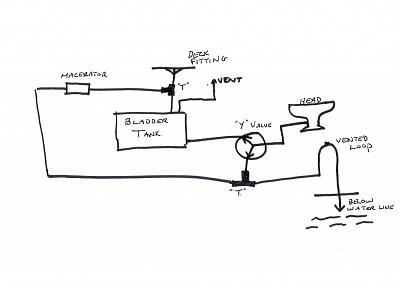 waste system sketch.jpg