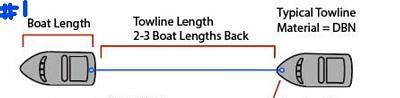 Click image for larger version  Name:DInghy tow - Single Line 1.jpg Views:62 Size:22.0 KB ID:76614
