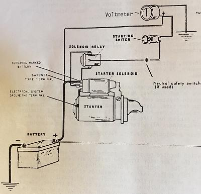 Diesel Starter Motor Wiring Diagram from www.trawlerforum.com