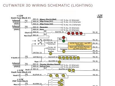 trophy boat wiring diagram this is disturbing   new cutwater boat  page 2 trawler forum  this is disturbing   new cutwater boat