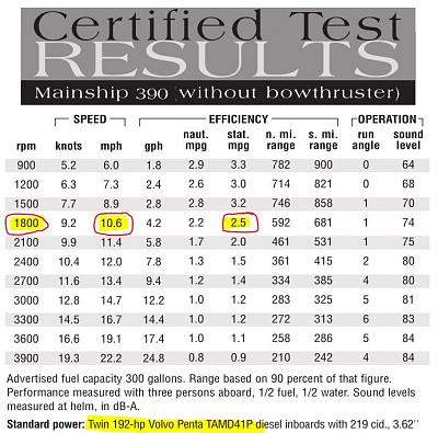 Click image for larger version  Name:MS390_Twin_Fuel_Burn.JPG Views:487 Size:100.6 KB ID:83173