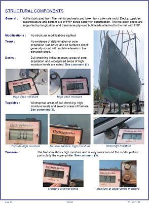 Cored Hull Underwater - Trawler Forum
