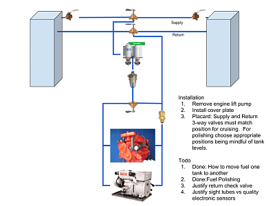 Click image for larger version  Name:KK42 Fuel System (4).png Views:146 Size:163.3 KB ID:85133