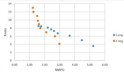 Click image for larger version  Name:Est fuel economy NMPG.JPG Views:44 Size:21.5 KB ID:85224