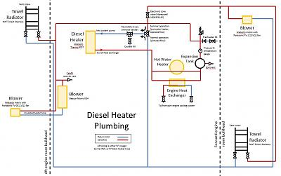 Click image for larger version  Name:Diesel heater coolant circuit.jpg Views:88 Size:84.2 KB ID:85743