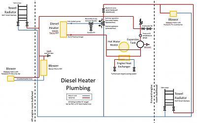 Diesel heater coolant circuit.jpg