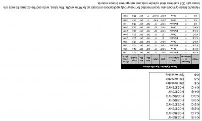 Click image for larger version  Name:Hynautic K-3B specs.jpg Views:76 Size:80.4 KB ID:89359
