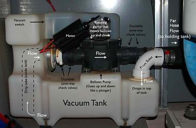 Click image for larger version  Name:Vacu flush diagram.jpg Views:38 Size:55.8 KB ID:91787