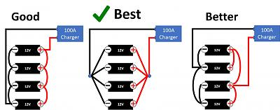 Click image for larger version  Name:Battery Cabling Options.jpg Views:129 Size:55.2 KB ID:92302