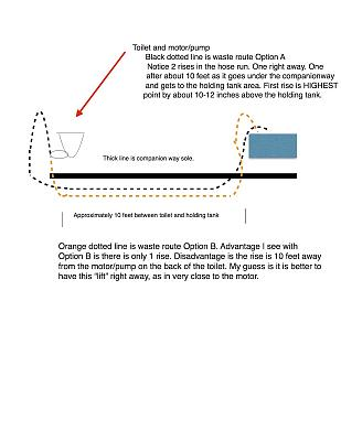 Click image for larger version  Name:Forward head waste route options sm.jpg Views:51 Size:156.9 KB ID:93934