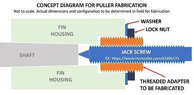 Click image for larger version  Name:Stabilizer Puller DIagram JPEG.jpg Views:25 Size:67.7 KB ID:95301