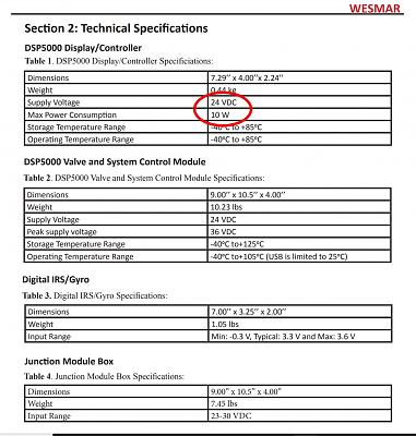 Click image for larger version  Name:Wesmar Tech Spec Table.jpg Views:23 Size:186.2 KB ID:97220