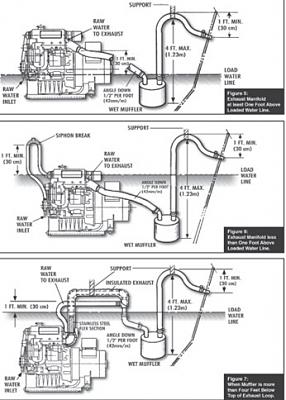 Click image for larger version  Name:Exhaust Pictures from Steve D article.jpg Views:40 Size:49.3 KB ID:99036
